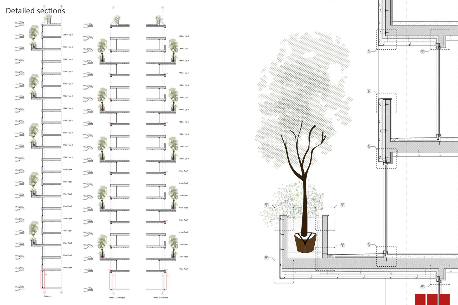 Progettazione facciate Bosco Verticale Tirana