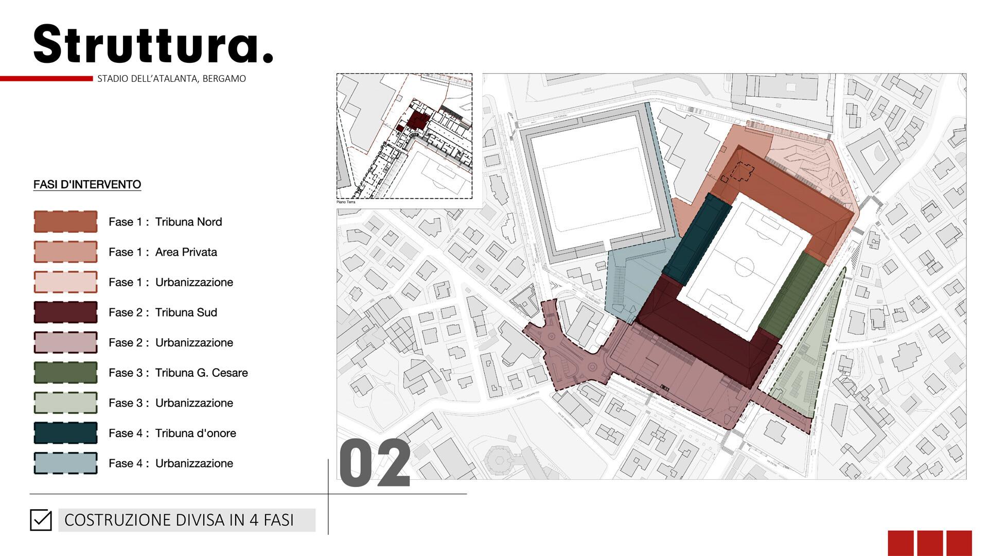 Stadio Atalanta Fasi di costruzione SCE Project